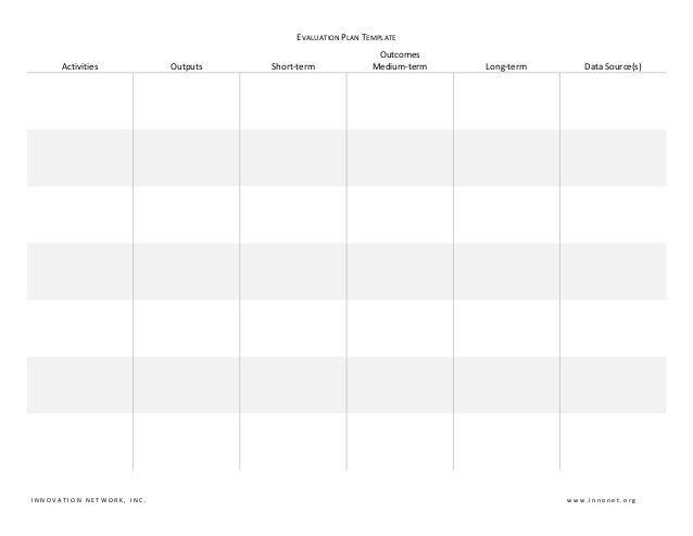 Logic Model & Evaluation Plan Templates