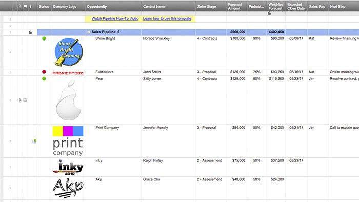 Simple Sales Pipeline Template | Smartsheet