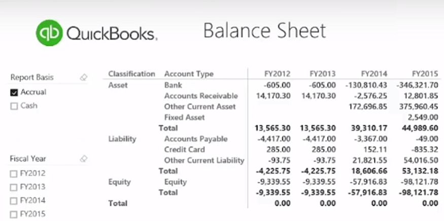 Power BI and QuickBooks Online: Finances Made Simple | Microsoft ...
