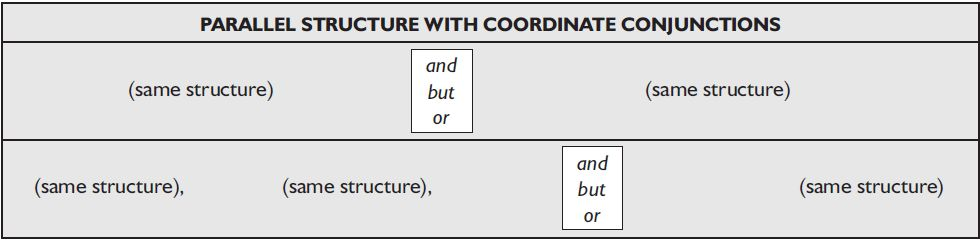 SKILL 24: USE PARALLEL STRUCTURE WITH COORDINATE CONJUNCTIONS ...
