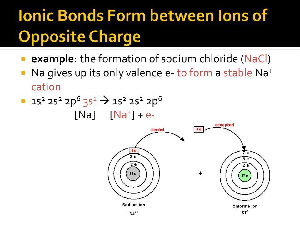 example: the formation of sodium chloride (NaCl)  Na gives up ...