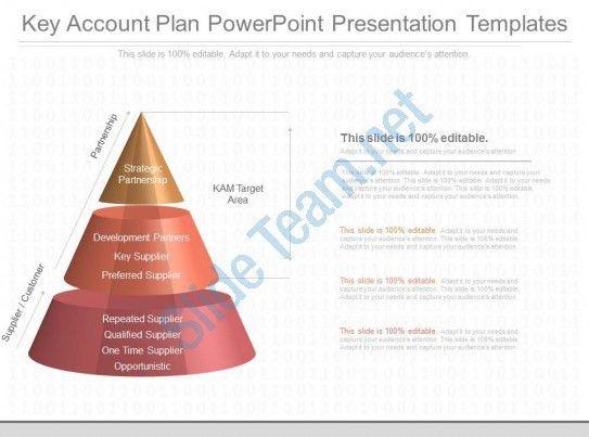 Custom Key Account Plan Powerpoint Presentation Templates ...