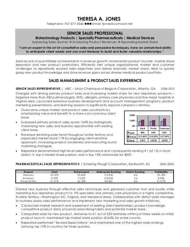 Orthopeadic Medical Sales Resume