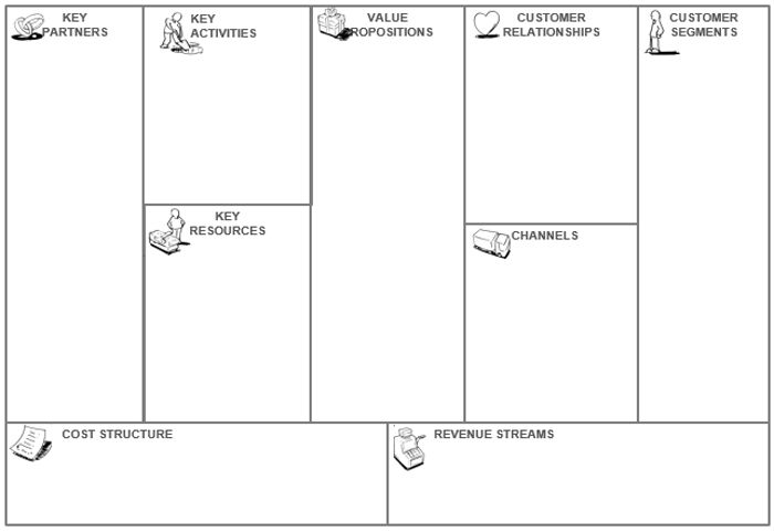 Business Model Templates for Word, Excel and PDF