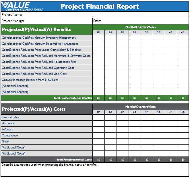 Generating Value by Conducting Project Financial Reporting | Rod ...