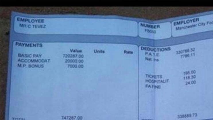 Carlos Tevez's Man City payslip has been leaked… and it makes for ...