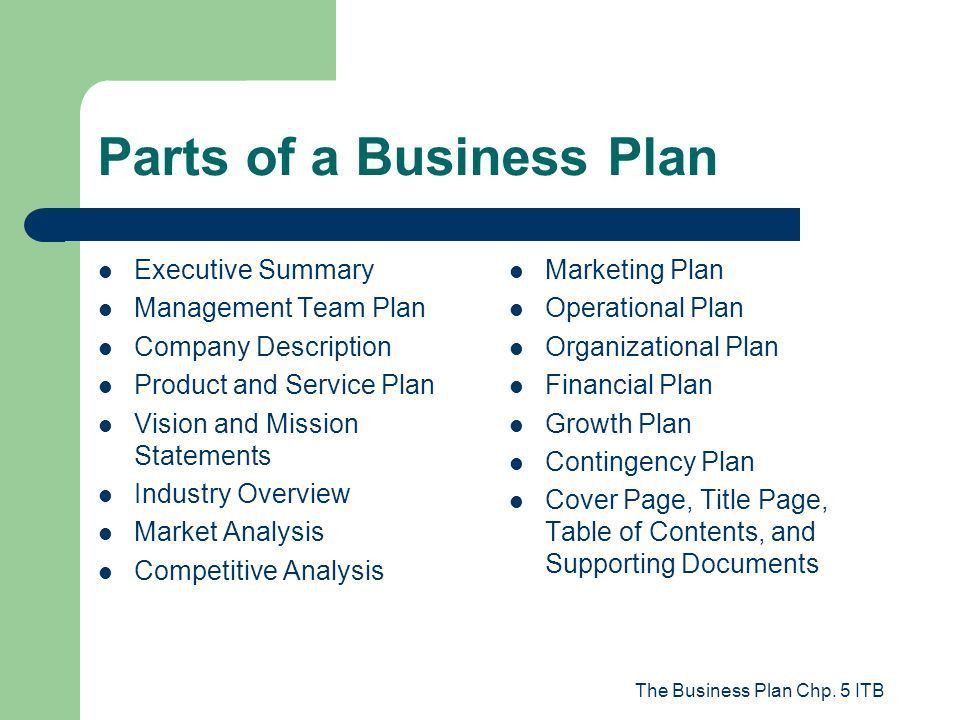 THE BUSINESS PLAN The Business Plan Chp. 5 ITB. - ppt video online ...