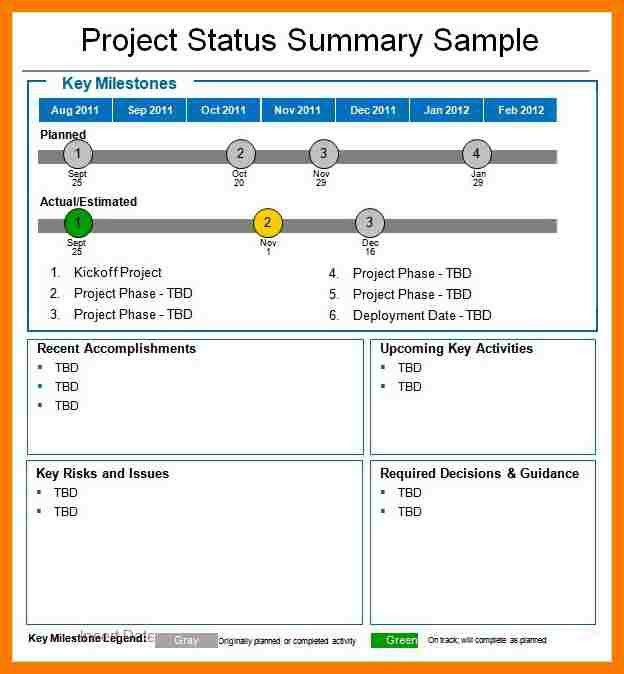 Sample Status Report. Sample Weekly Status Report Template Free ...