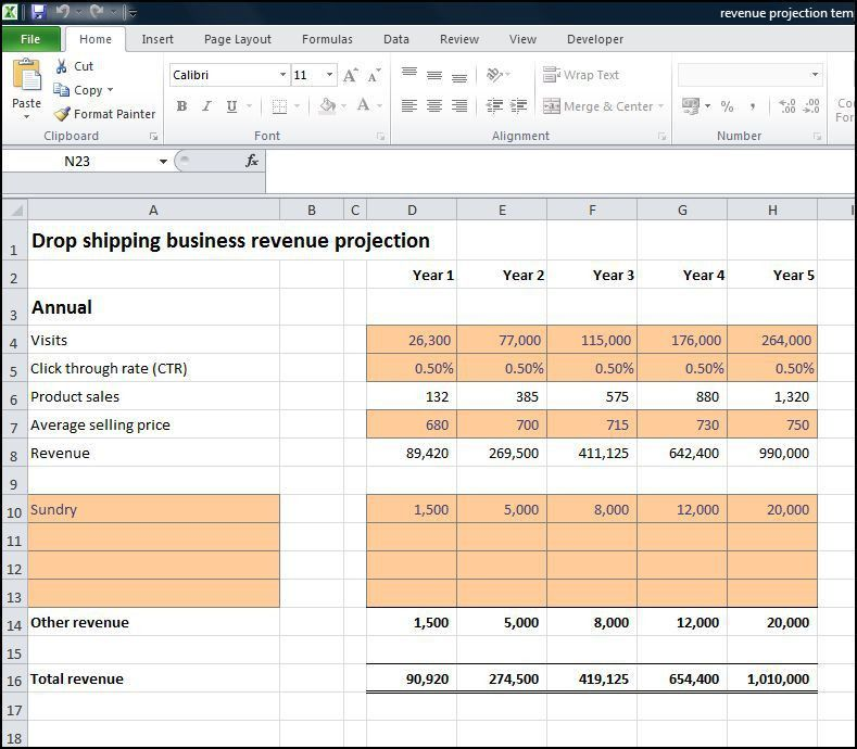 Drop Shipping Business Revenue Projection | Plan Projections