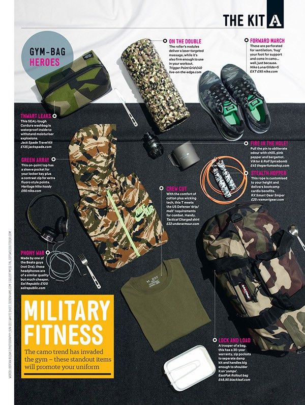 A selection of layouts for the Agenda section of Men's Health ...