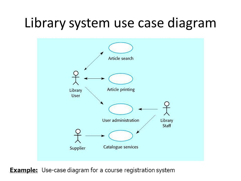Use case diagrams A use case diagram is UML's notation for showing ...