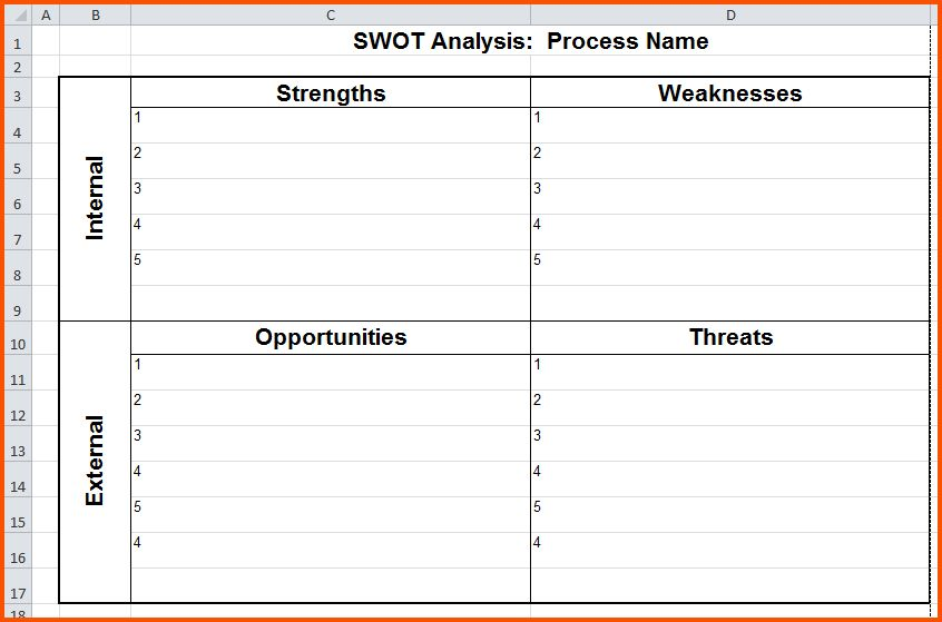 7+ swot analysis template excel | Survey Template Words