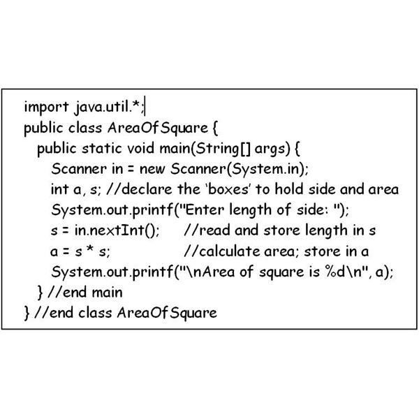 Java Example: Algorithm & Program