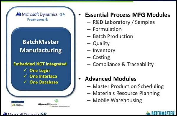 Microsoft Dynamics GP ERP for Manufacturing - Toronto, Halifax ...