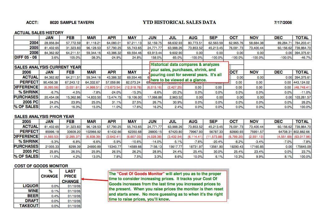 Sample Vendor Analysis. Supplier Scorecard Excel Template ...