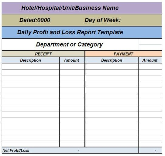 7 Free Sample Monthly Profit and Loss Report Templates ...