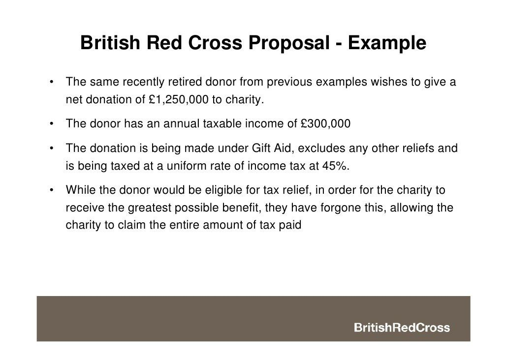 An alternative to the charity tax cap for higher rate tax payers deck
