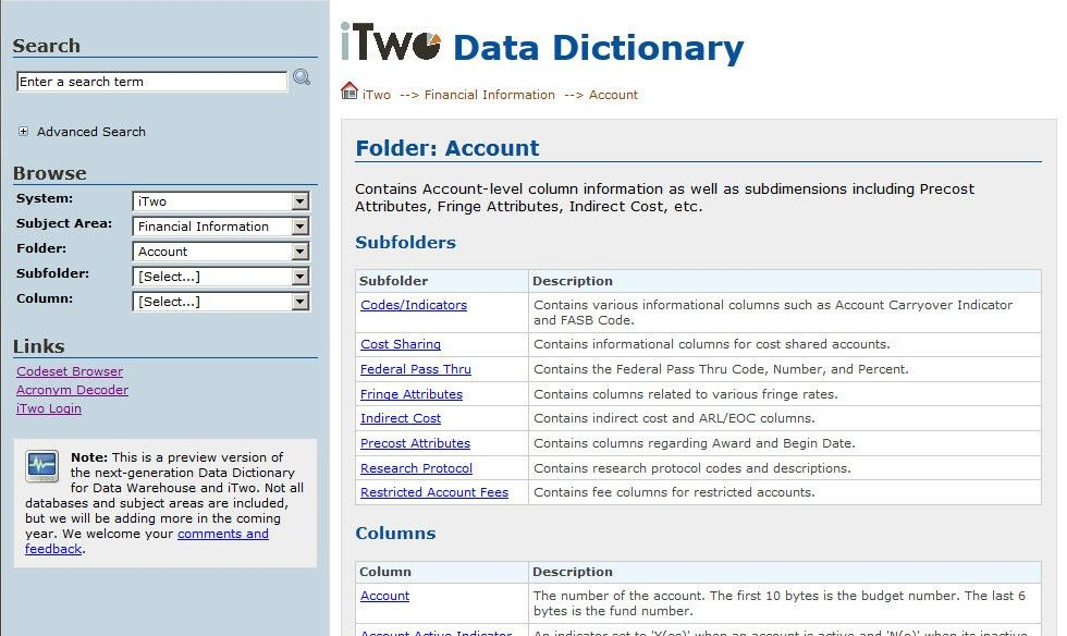 Interactive Data Dictionary | IT Knowledge Base