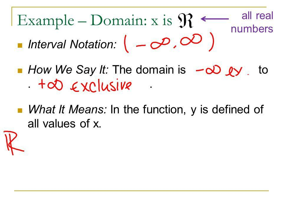 Domain and Interval Notation - ppt video online download