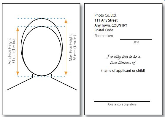 Canada Passport / Visa Photo Requirements and Size