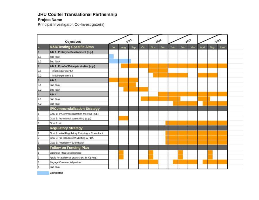 Gantt Chart - How to Create a Gantt Chart | Free Printable ...