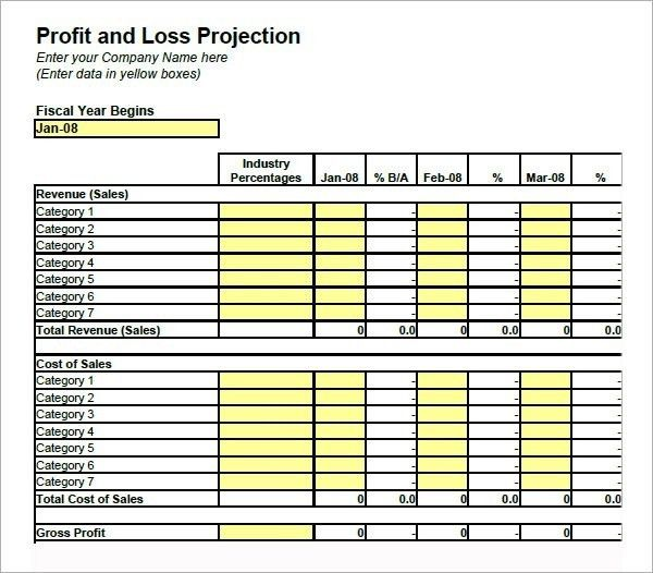 Profit And Loss Template Word, p\u0026l statement template | best ...