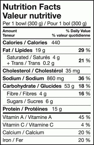 Create Nutrition Facts Panels with Nutrition Labeling Software ...