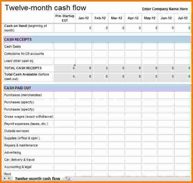 7+ personal cash flow spreadsheet template | Professional email