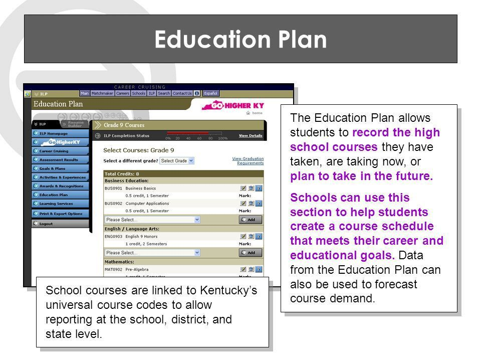Individual Learning Plan for Kentucky. ILP Homepage The ILP ...