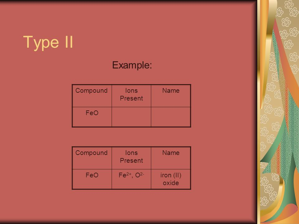 4.1 Naming Binary Compounds - ppt download