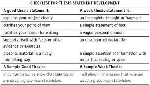 thesis essay abortion essay thesis persuasive thesis statement ...