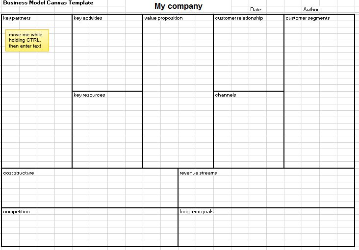 Business Models 101 Explained by Excel Made Easy