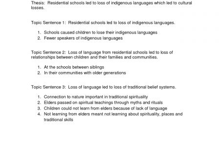 essayformatexample how do i format an essay english essay. african ...