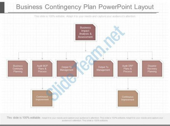 A Business Contingency Plan Powerpoint Layout | PowerPoint Design ...