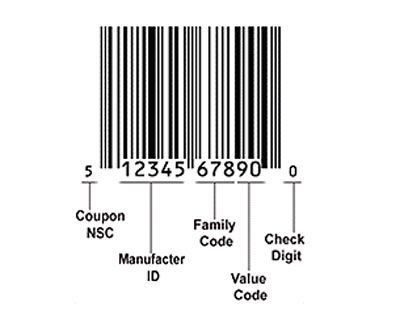 Is It Illegal to Buy or Sell Coupons?