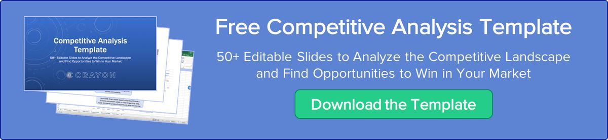 What to Include in a Competitor Analysis [+Free Template]
