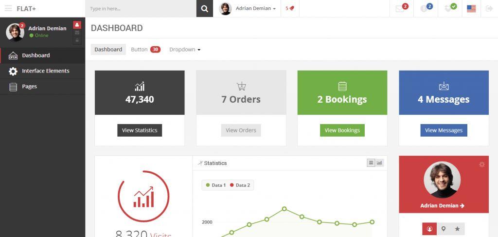 20 Best Admin Dashboard Panel Templates   Templendo - A Fresh Look ...