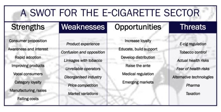 ECigIntelligence – In depth: the e-cig industry's strengths and ...