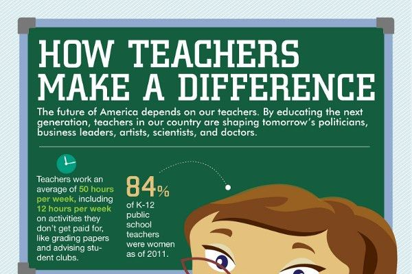 List of 35 Catchy Teacher Appreciation Slogans - BrandonGaille.com
