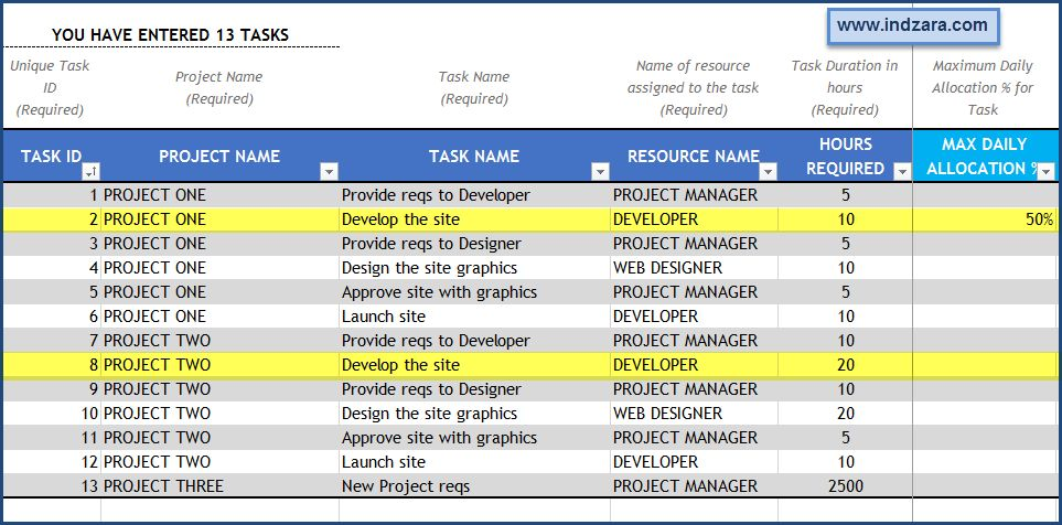 Project Planner (Adv) Excel Template v2 Enhancements