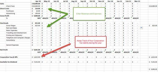 Contractor Tax - FREE Corporation Tax Calculator Template