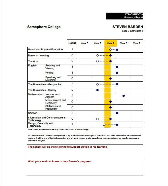 Progress Report Card Template – 9+ Free Printable Sample, Example ...