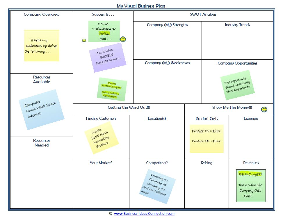 Sample Small Business Plan - One Page Plan