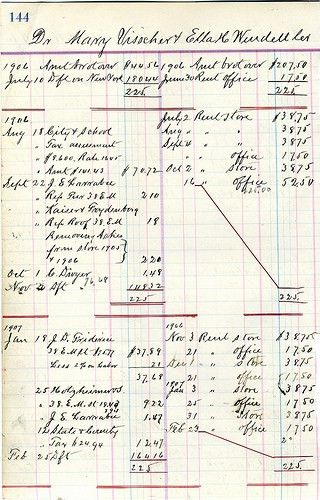 Free Printable Vintage Papers - Ledgers from 1910 up, Letters ...