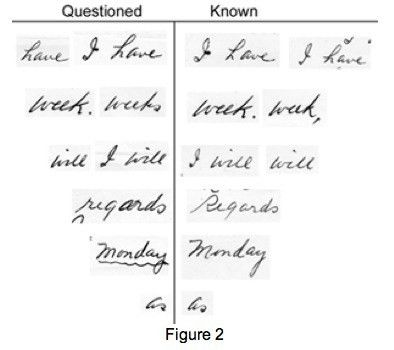 Memphis Handwriting Comparison   Handwriting Expert Memphis ...