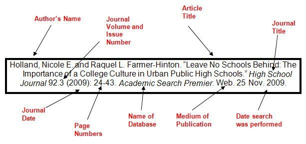 Use - A Guide to Research - Tutorial - Learning and Research ...