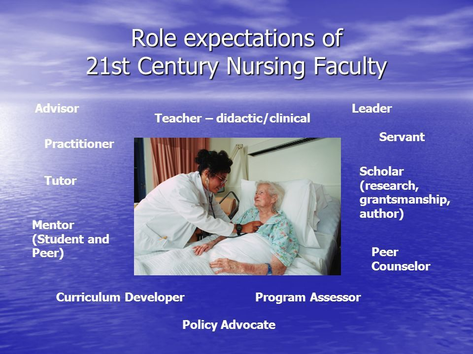 18 best Innovative Environments in Nursing Education images on ...