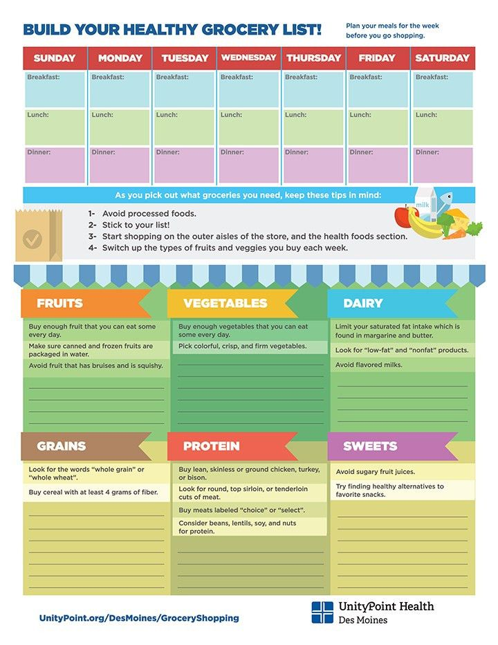 Building A Healthy Grocery List (Infographic)