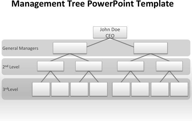 Blank Organizational Chart. Uploaded By, Adham Wasim Free ...
