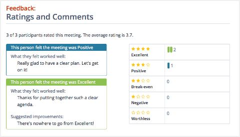 Meeting Feedback Form and Report : Lucid Meetings Support